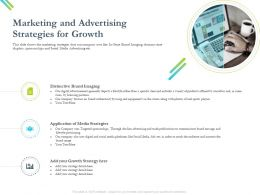 Marketing And Advertising Strategies For Growth Real Sports Ppt Powerpoint Presentation Show Files