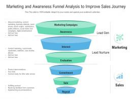 Marketing And Awareness Funnel Analysis To Improve Sales Journey