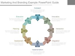 Marketing And Branding Example Powerpoint Guide
