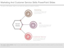 Marketing And Customer Service Skills Powerpoint Slides