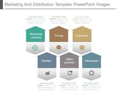 Marketing And Distribution Template Powerpoint Images