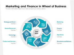 Marketing And Finance In Wheel Of Business