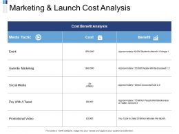 Marketing And Launch Cost Analysis Benefit Ppt Powerpoint Presentation Picture