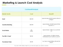 Marketing And Launch Cost Analysis Cost Ppt Presentation Powerpoint Slides