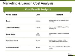 Marketing And Launch Cost Analysis Ppt Infographic Template