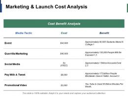 Marketing And Launch Cost Analysis Ppt Infographic Template Example Introduction