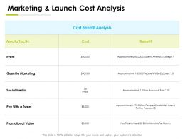 Marketing And Launch Cost Analysis Ppt Powerpoint Presentation Pictures Skills
