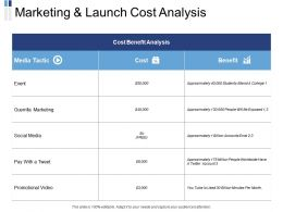 Marketing And Launch Cost Analysis Ppt Powerpoint Presentation Slides Rules