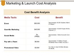 Marketing And Launch Cost Analysis Sample Of Ppt