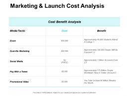 Marketing And Launch Cost Analysis Social Media Ppt Powerpoint Presentation Pictures Ideas