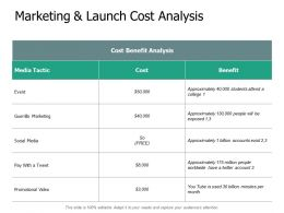 Marketing And Launch Cost Analysis Social Media Ppt Presentation Slides