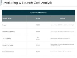 Marketing And Launch Cost Analysis Tactic Ppt Powerpoint Presentation Show