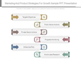 Marketing And Product Strategies For Growth Sample Ppt Presentation