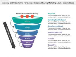 Marketing And Sales Funnel For Demand Creation Showing Marketing And Sales Qualified Lead