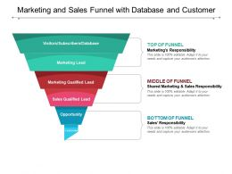 Marketing And Sales Funnel With Database And Customer