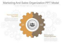 Marketing And Sales Organization Ppt Model