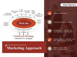 Marketing Approach Powerpoint Slide Background Image