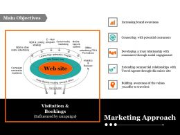 Marketing Approach Ppt Diagrams