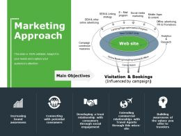 Marketing Approach Ppt File Slides