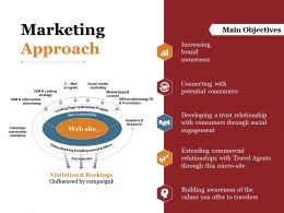 Marketing Approach Ppt Summary Background