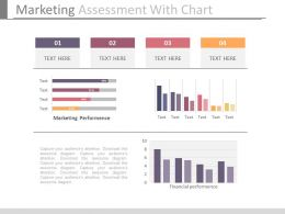 Marketing Assessment With Chart Ppt Slides