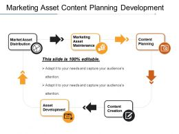 Marketing Asset Content Planning Development