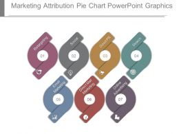 Marketing Attribution Pie Chart Powerpoint Graphics