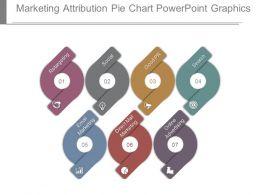 Marketing Attribution Pie Chart Powerpoint Graphics