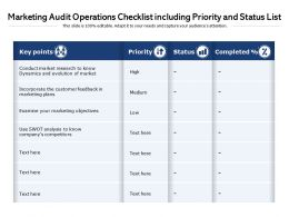 Marketing Audit Operations Checklist Including Priority And Status List