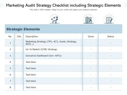Marketing Audit Strategy Checklist Including Strategic Elements