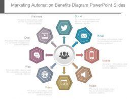 Marketing Automation Benefits Diagram Powerpoint Slides