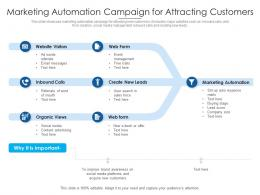 Marketing Automation Campaign For Attracting Customers
