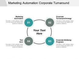 Marketing Automation Corporate Turnaround Strategy Corporate Wellbeing Programs Cpb