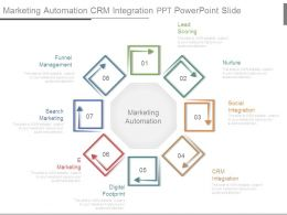 Marketing Automation Crm Integration Ppt Powerpoint Slide