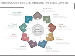 Marketing Automation Crm Integration Ppt Slides Download