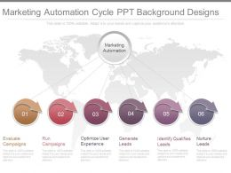 Marketing Automation Cycle Ppt Background Designs