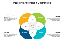 Marketing Automation Ecommerce Ppt Powerpoint Presentation Summary Icon Cpb