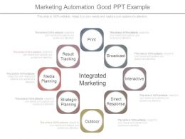 Marketing Automation Good Ppt Example