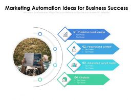 Marketing Automation Ideas For Business Success