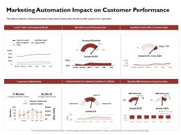 Marketing Automation Impact On Customer Performance Lifetime Ppt Powerpoint Icon Visuals