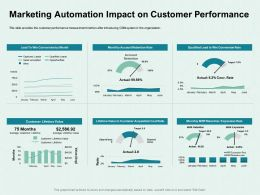 Marketing Automation Impact On Customer Performance M1140 Ppt Powerpoint Presentation Model Ideas