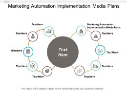 Marketing Automation Implementation Media Plans Ppt Powerpoint Presentation Ideas Designs Cpb