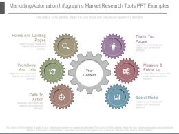 Marketing Automation Infographic Market Research Tools Ppt Examples