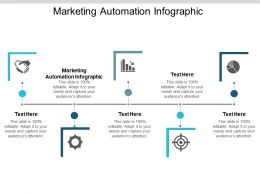 Marketing Automation Infographic Ppt Powerpoint Presentation Slides Clipart Cpb