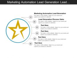 Marketing Automation Lead Generation Lead Generation Process Sales Cpb