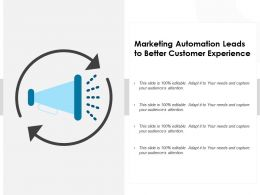 Marketing Automation Leads To Better Customer Experience