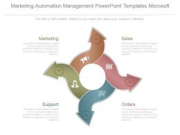 Marketing Automation Management Powerpoint Templates Microsoft