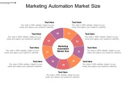 Marketing Automation Market Size Ppt Powerpoint Presentation Deck Cpb