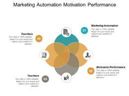 Marketing Automation Motivation Performance New Product Development Cycle Cpb