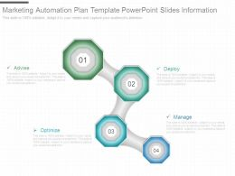 Marketing Automation Plan Template Powerpoint Slides Information
